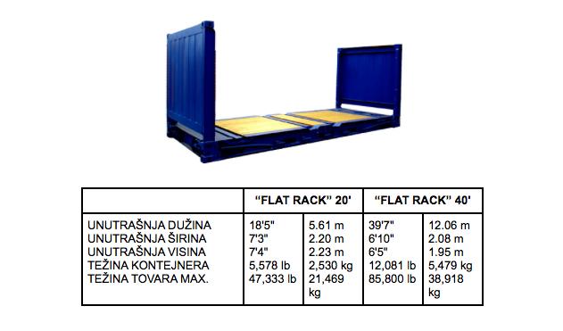 flat rack kontejner