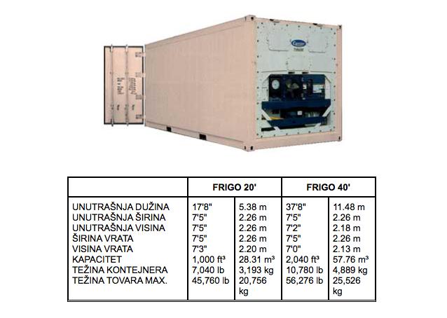 rashladni frigo kontejner