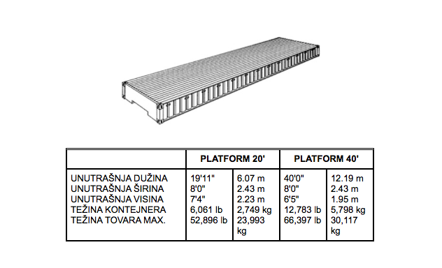 kontejner platforma