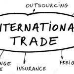 Spoljna trgovina, osnovi uvoza, izvoza i transporta robe