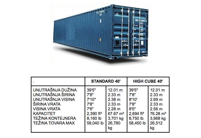 standard 40ft kontejner